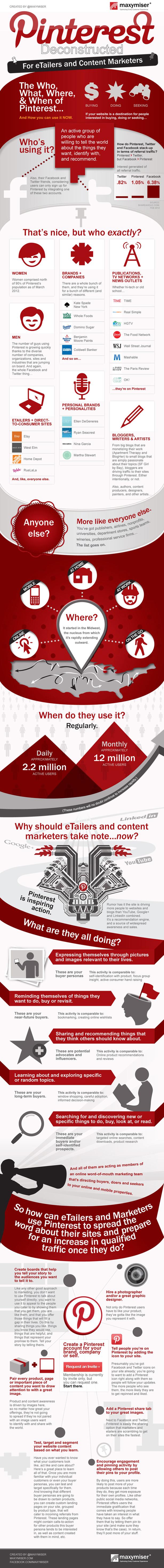 social media infographic pinterest
